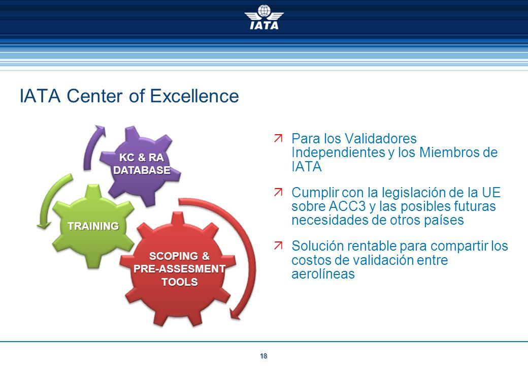 IATA Center of Excellence Para los Validadores Independientes y los Miembros de IATA Cumplir con la legislación de la UE sobre ACC3 y las posibles fut
