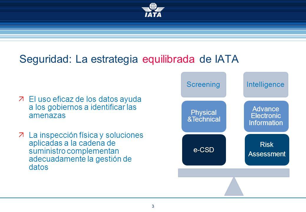 Seguridad: La estrategia equilibrada de IATA El uso eficaz de los datos ayuda a los gobiernos a identificar las amenazas La inspección física y soluci