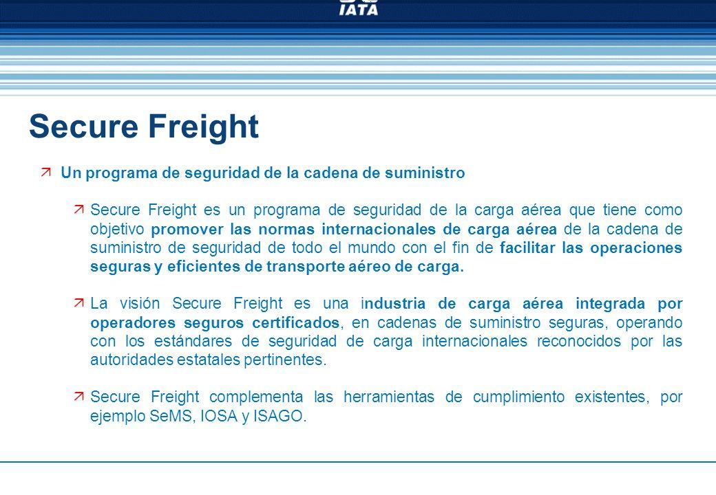 Un programa de seguridad de la cadena de suministro Secure Freight es un programa de seguridad de la carga aérea que tiene como objetivo promover las