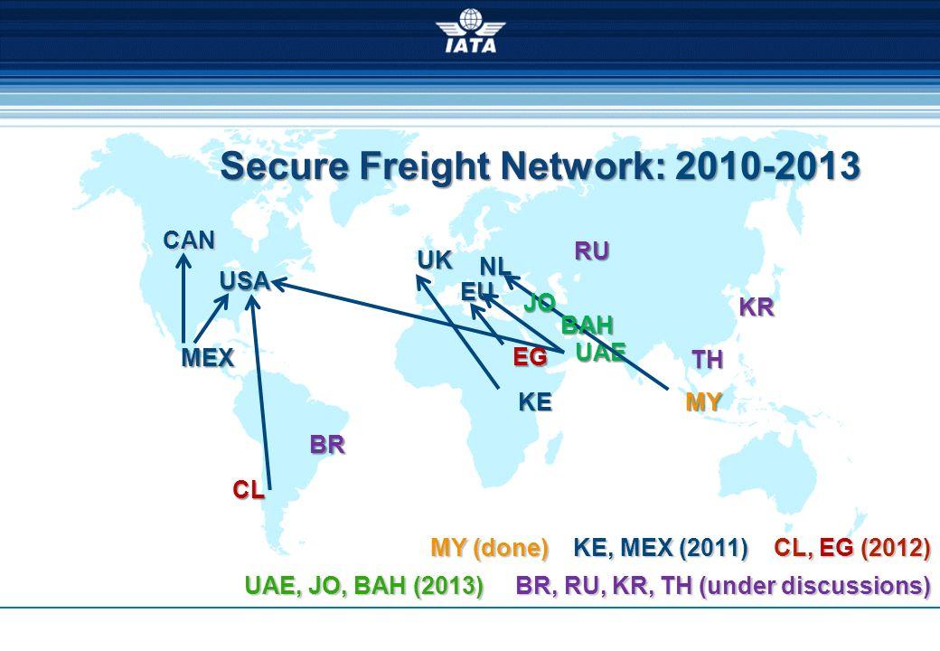 CAN USA MEX CL UAE KE UK NL EU BR MY MY (done) KE, MEX (2011) CL, EG (2012) UAE, JO, BAH (2013) BR, RU, KR, TH (under discussions) EG JO BAH Secure Fr