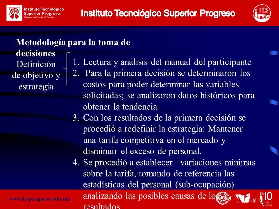 www.itsprogreso.edu.mx Metodología para la toma de decisiones 1.Lectura y análisis del manual del participante 2. Para la primera decisión se determin