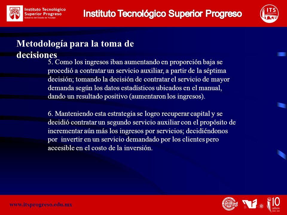 www.itsprogreso.edu.mx Metodología para la toma de decisiones 5. Como los ingresos iban aumentando en proporción baja se procedió a contratar un servi