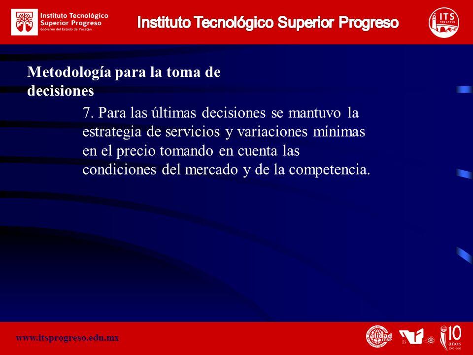 www.itsprogreso.edu.mx Metodología para la toma de decisiones 7. Para las últimas decisiones se mantuvo la estrategia de servicios y variaciones mínim