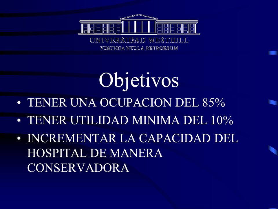 Objetivos TENER UNA OCUPACION DEL 85% TENER UTILIDAD MINIMA DEL 10% INCREMENTAR LA CAPACIDAD DEL HOSPITAL DE MANERA CONSERVADORA
