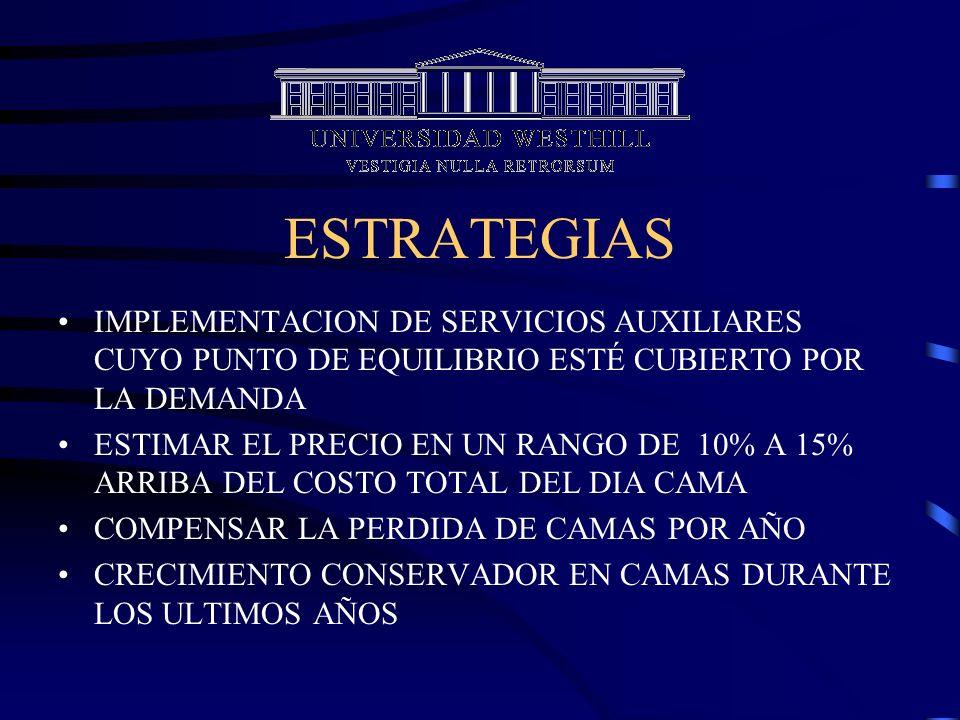 ESTRATEGIAS IMPLEMENTACION DE SERVICIOS AUXILIARES CUYO PUNTO DE EQUILIBRIO ESTÉ CUBIERTO POR LA DEMANDA ESTIMAR EL PRECIO EN UN RANGO DE 10% A 15% AR