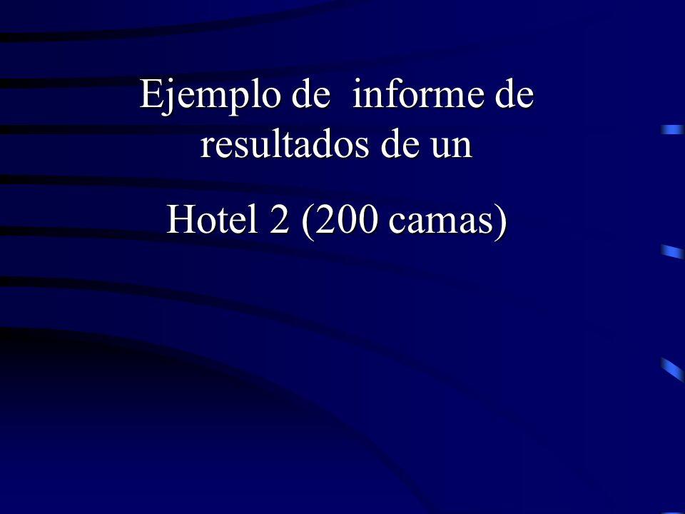 Ejemplo de informe de resultados de un Hotel 2 (200 camas)