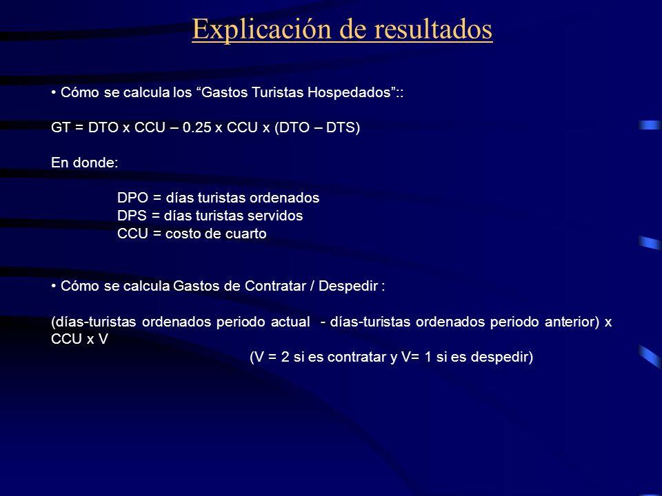Explicación de resultados Cómo se calcula los Gastos Turistas Hospedados:: GT = DTO x CCU – 0.25 x CCU x (DTO – DTS) En donde: DPO = días turistas ord