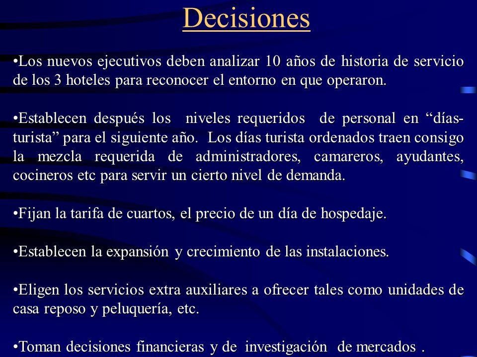 Decisiones Los nuevos ejecutivos deben analizar 10 años de historia de servicio de los 3 hoteles para reconocer el entorno en que operaron.Los nuevos