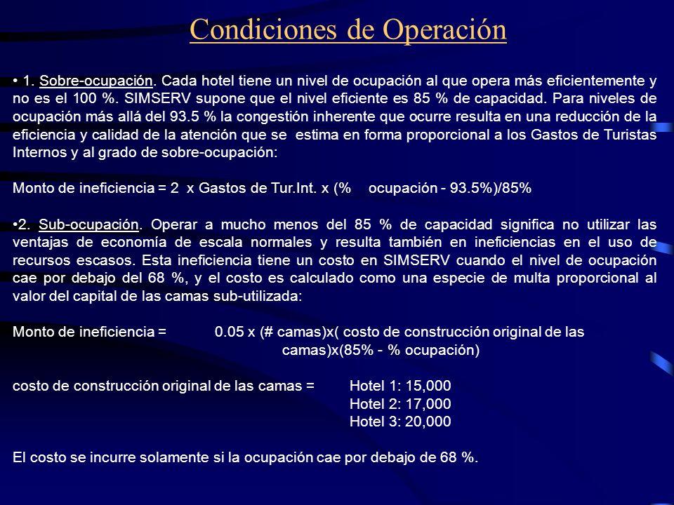Condiciones de Operación 1. Sobre-ocupación. Cada hotel tiene un nivel de ocupación al que opera más eficientemente y no es el 100 %. SIMSERV supone q