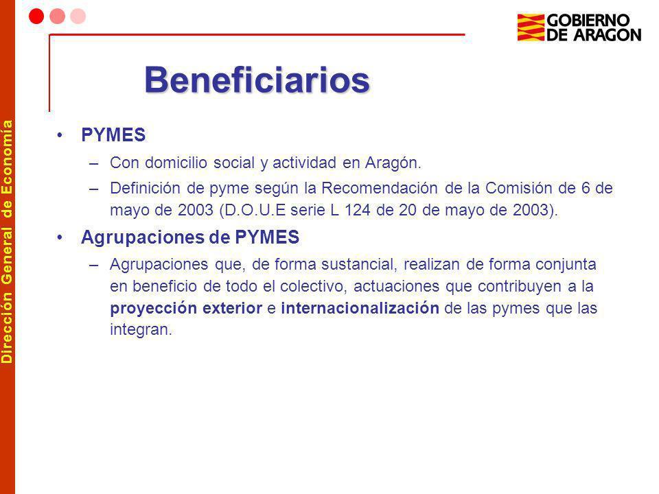 Dirección General de Economía Beneficiarios PYMES –Con domicilio social y actividad en Aragón. –Definición de pyme según la Recomendación de la Comisi