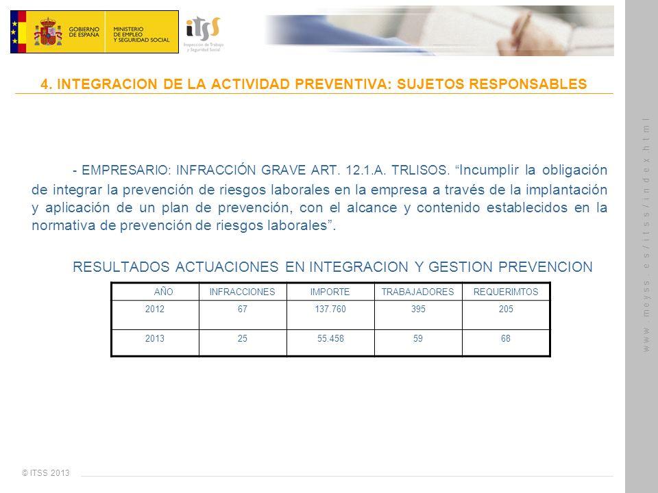 © ITSS 2013 w w w. m e y s s. e s / i t s s / i n d e x.h t m l 4. INTEGRACION DE LA ACTIVIDAD PREVENTIVA: SUJETOS RESPONSABLES - EMPRESARIO: INFRACCI