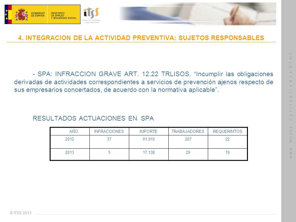 © ITSS 2013 w w w. m e y s s. e s / i t s s / i n d e x.h t m l 4. INTEGRACION DE LA ACTIVIDAD PREVENTIVA: SUJETOS RESPONSABLES - SPA: INFRACCION GRAV