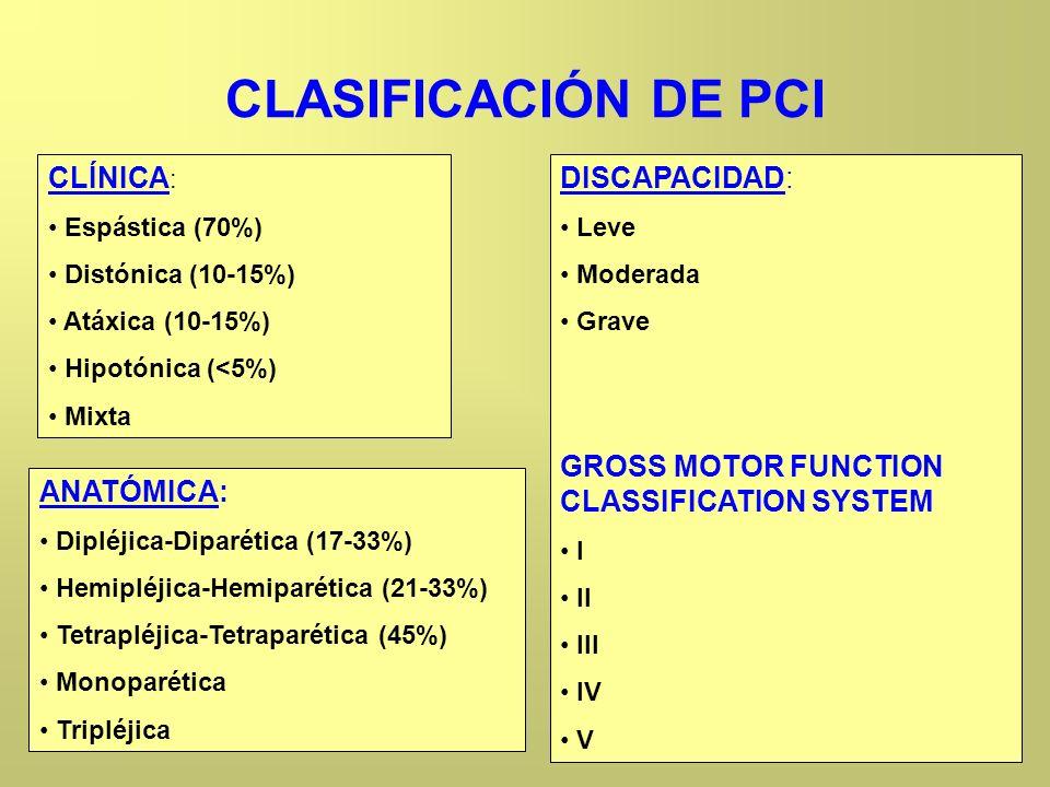 CLASIFICACIÓN DE PCI CLÍNICA : Espástica (70%) Distónica (10-15%) Atáxica (10-15%) Hipotónica (<5%) Mixta ANATÓMICA: Dipléjica-Diparética (17-33%) Hem
