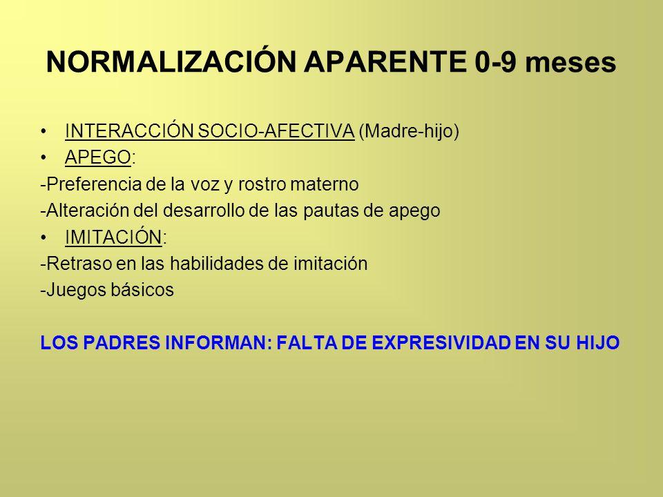 NORMALIZACIÓN APARENTE 0-9 meses INTERACCIÓN SOCIO-AFECTIVA (Madre-hijo) APEGO: -Preferencia de la voz y rostro materno -Alteración del desarrollo de