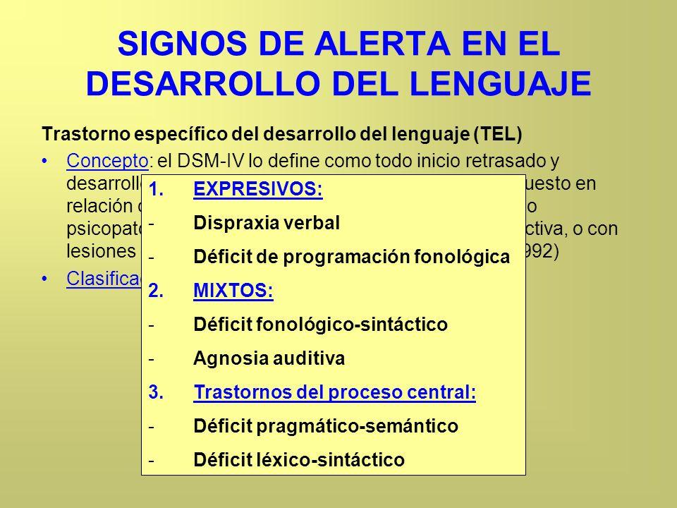 SIGNOS DE ALERTA EN EL DESARROLLO DEL LENGUAJE Trastorno específico del desarrollo del lenguaje (TEL) Concepto: el DSM-IV lo define como todo inicio r