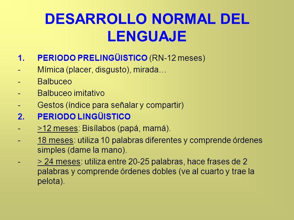 DESARROLLO NORMAL DEL LENGUAJE 1.PERIODO PRELINGÜISTICO (RN-12 meses) -Mímica (placer, disgusto), mirada… -Balbuceo -Balbuceo imitativo -Gestos (índic