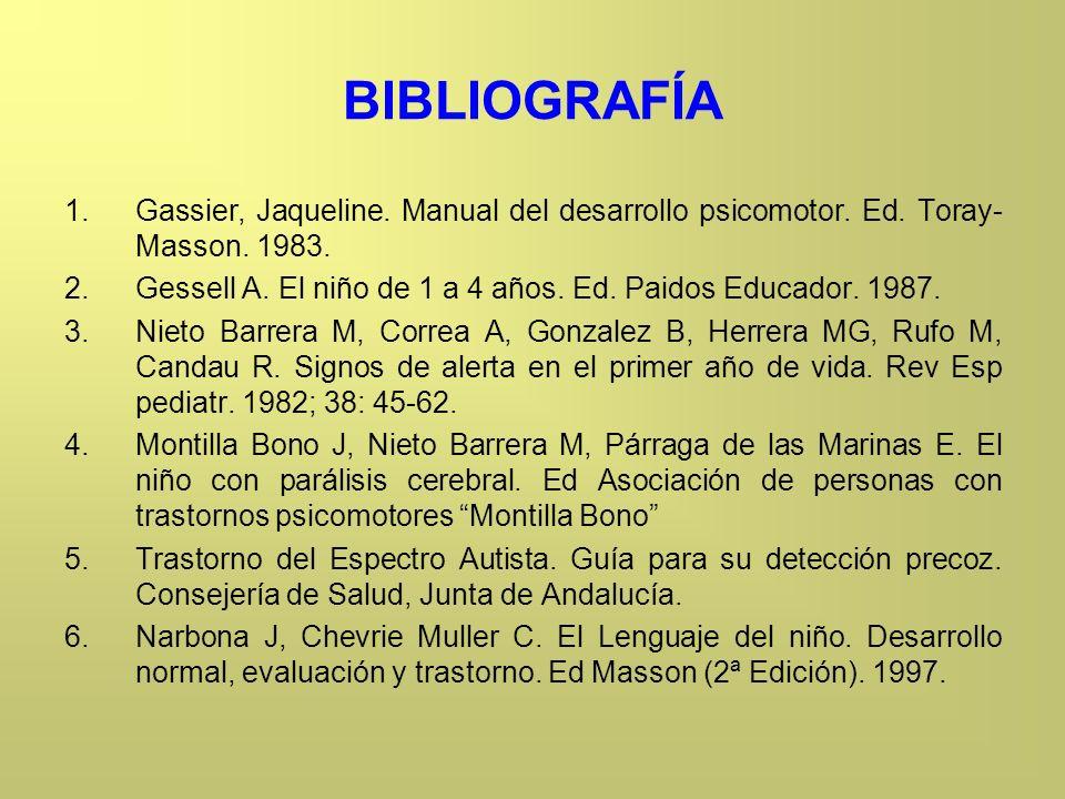 BIBLIOGRAFÍA 1.Gassier, Jaqueline. Manual del desarrollo psicomotor. Ed. Toray- Masson. 1983. 2.Gessell A. El niño de 1 a 4 años. Ed. Paidos Educador.