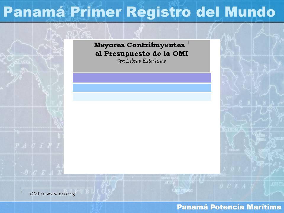 Panamá Potencia Marítima Panamá Primer Registro del Mundo