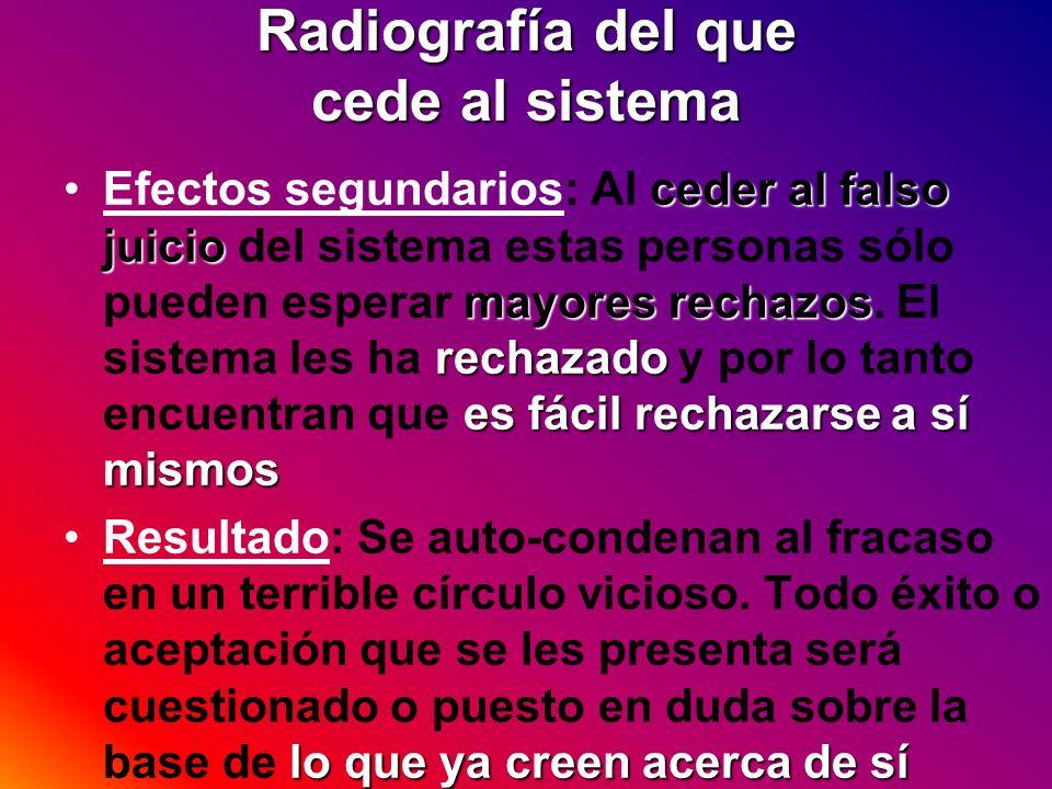 Radiografía del que cede al sistema ceder al falso juicio mayores rechazos rechazado es fácil rechazarse a sí mismosEfectos segundarios: Al ceder al f