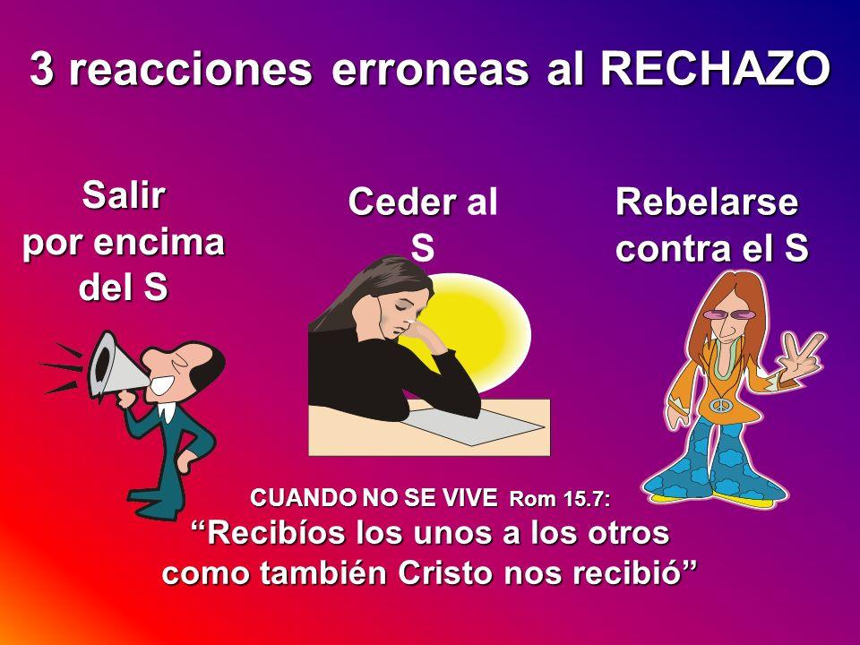 3 reacciones erroneas al RECHAZO Salir por encima del S Ceder Ceder al S Rebelarse contra el S CUANDO NO SE VIVE Rom 15.7: Recibíos los unos a los otr