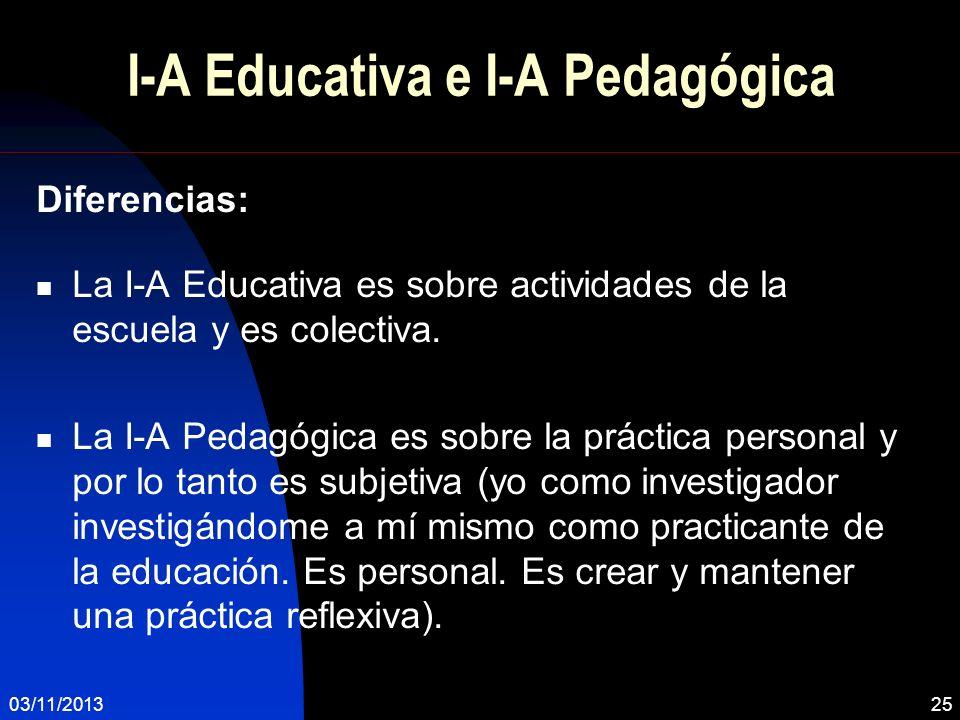 I-A Educativa e I-A Pedagógica Diferencias: La I-A Educativa es sobre actividades de la escuela y es colectiva. La I-A Pedagógica es sobre la práctica