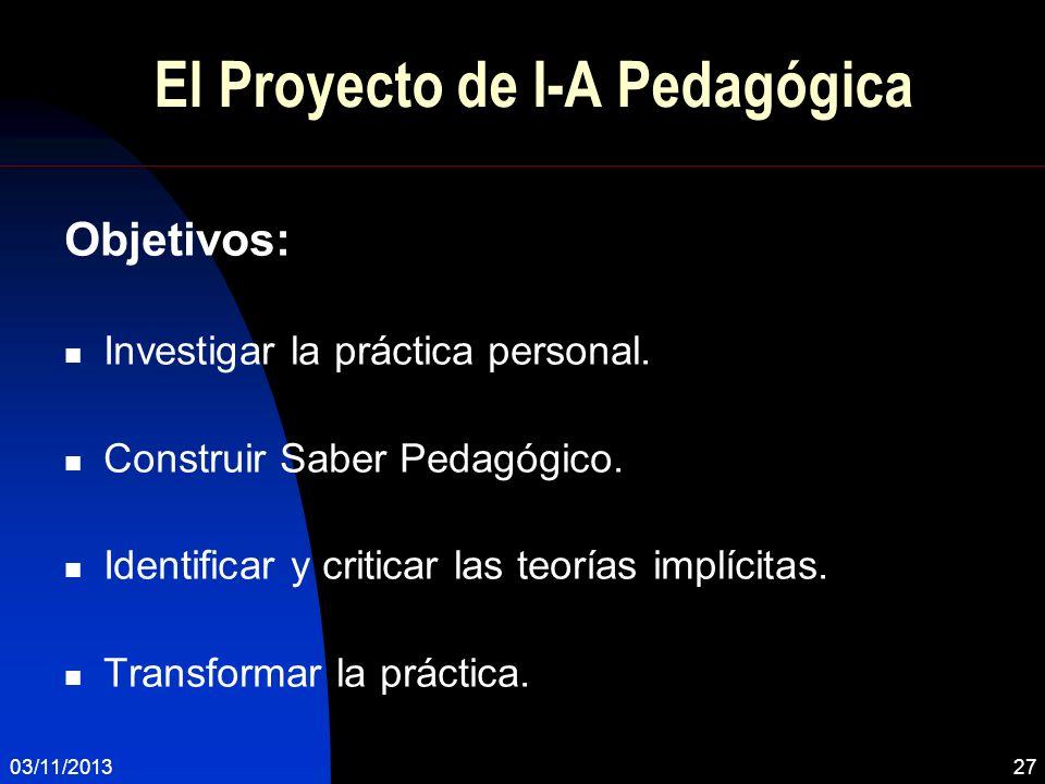03/11/201327 El Proyecto de I-A Pedagógica Objetivos: Investigar la práctica personal. Construir Saber Pedagógico. Identificar y criticar las teorías