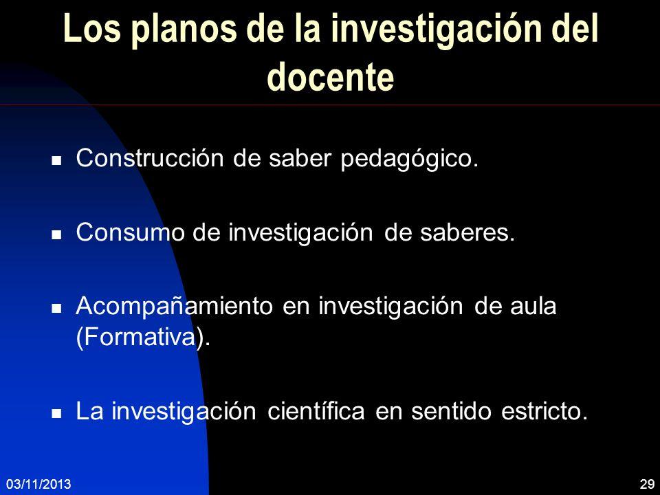 03/11/201329 Los planos de la investigación del docente Construcción de saber pedagógico. Consumo de investigación de saberes. Acompañamiento en inves