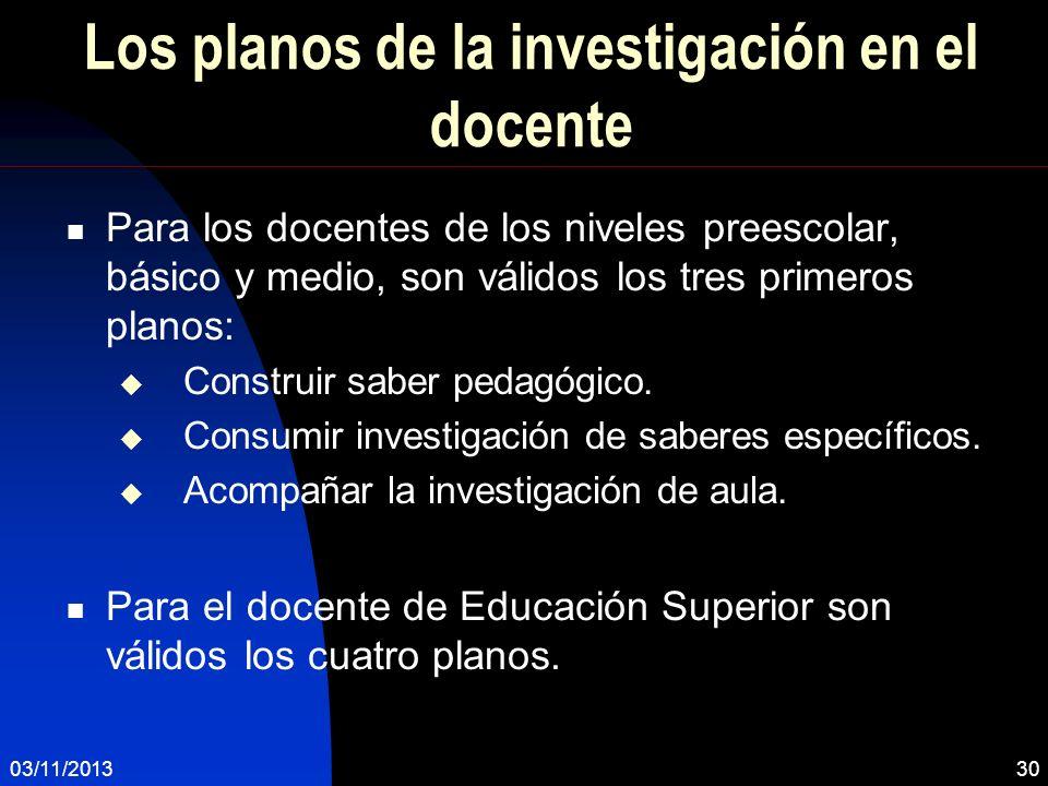 Los planos de la investigación en el docente Para los docentes de los niveles preescolar, básico y medio, son válidos los tres primeros planos: Constr