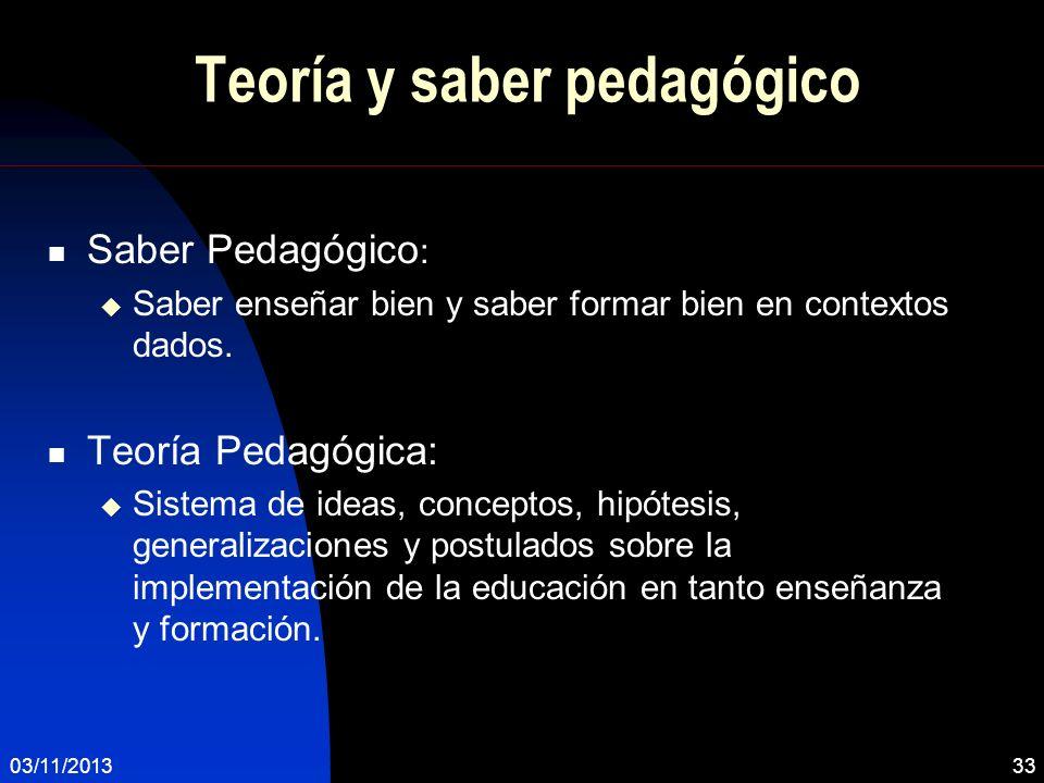 03/11/201333 Teoría y saber pedagógico Saber Pedagógico : Saber enseñar bien y saber formar bien en contextos dados. Teoría Pedagógica: Sistema de ide