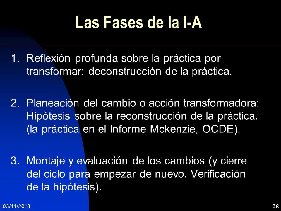 03/11/201338 Las Fases de la I-A 1.Reflexión profunda sobre la práctica por transformar: deconstrucción de la práctica. 2.Planeación del cambio o acci