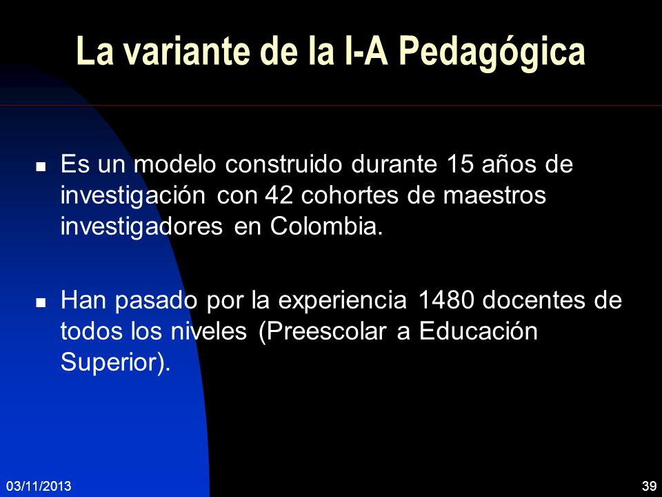 03/11/201339 La variante de la I-A Pedagógica Es un modelo construido durante 15 años de investigación con 42 cohortes de maestros investigadores en C
