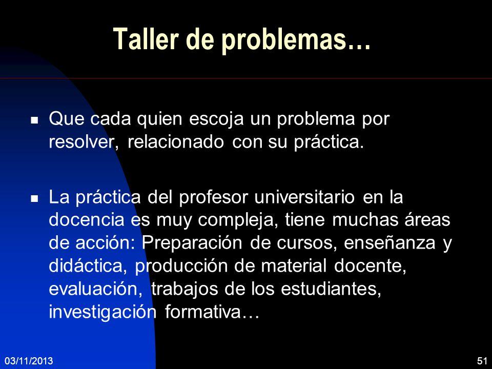 Taller de problemas… Que cada quien escoja un problema por resolver, relacionado con su práctica. La práctica del profesor universitario en la docenci