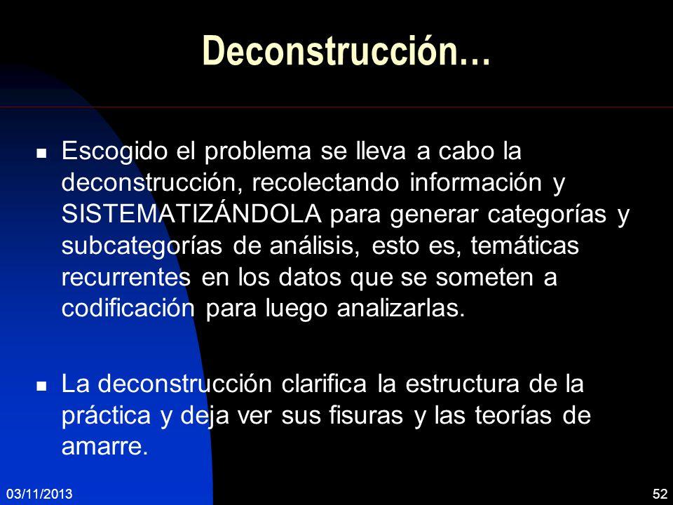 Deconstrucción… Escogido el problema se lleva a cabo la deconstrucción, recolectando información y SISTEMATIZÁNDOLA para generar categorías y subcateg