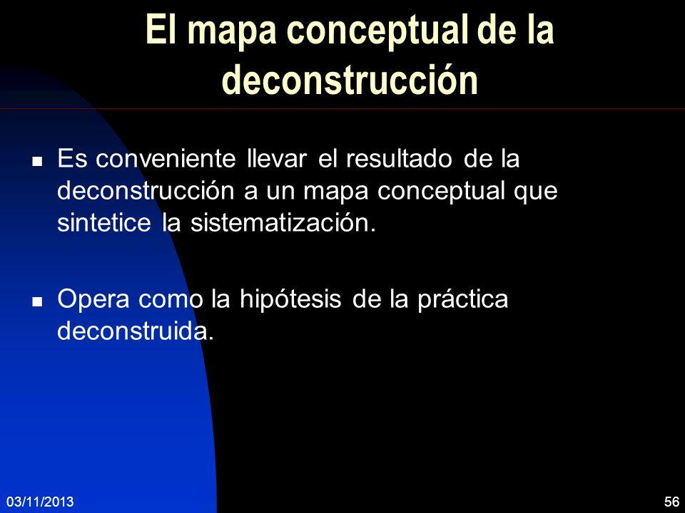 El mapa conceptual de la deconstrucción Es conveniente llevar el resultado de la deconstrucción a un mapa conceptual que sintetice la sistematización.