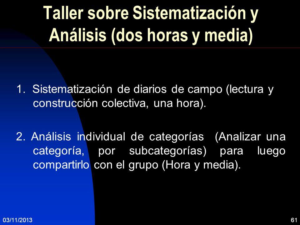 Taller sobre Sistematización y Análisis (dos horas y media) 1. Sistematización de diarios de campo (lectura y construcción colectiva, una hora). 2. An