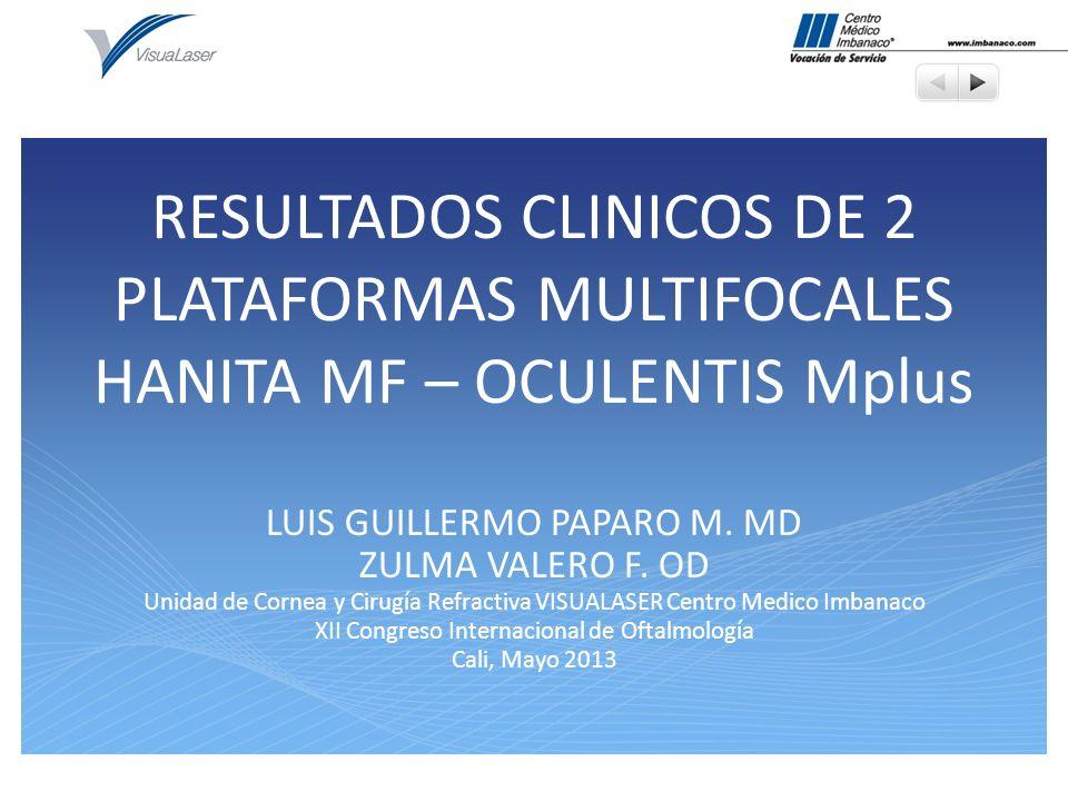 RESULTADOS CLINICOS DE 2 PLATAFORMAS MULTIFOCALES HANITA MF – OCULENTIS Mplus LUIS GUILLERMO PAPARO M. MD ZULMA VALERO F. OD Unidad de Cornea y Cirugí
