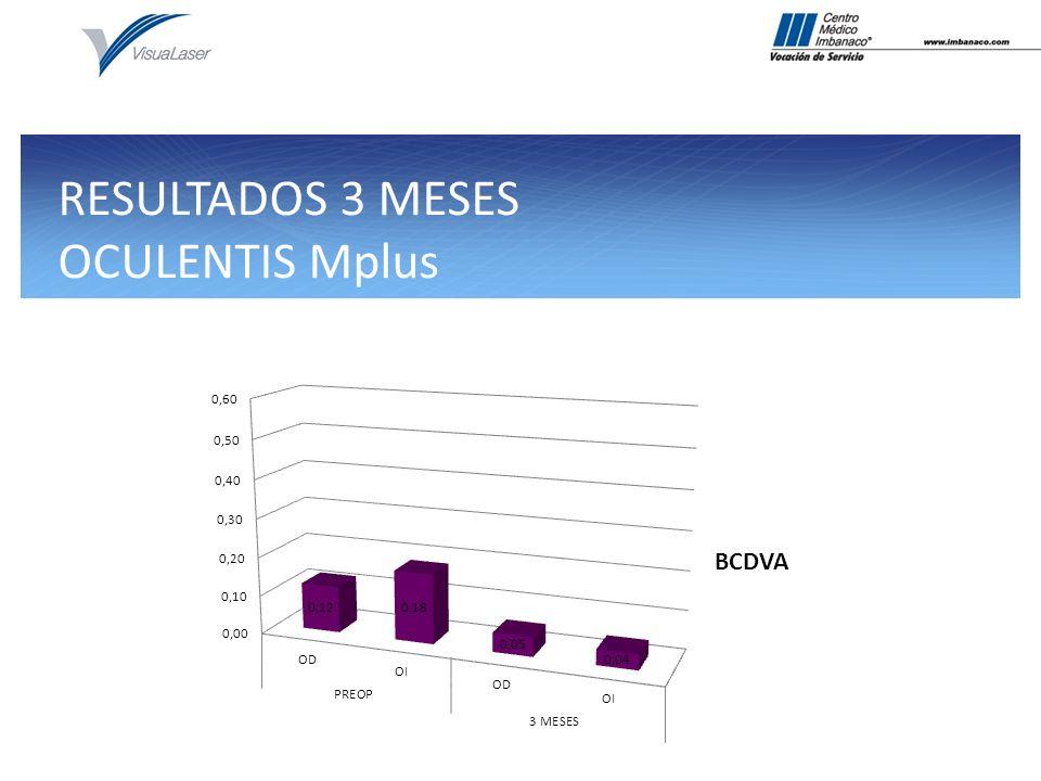 RESULTADOS 3 MESES OCULENTIS Mplus