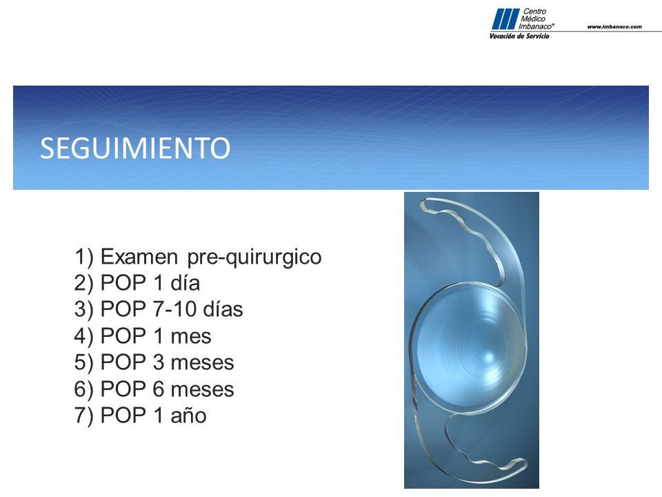 SEGUIMIENTO 1) Examen pre-quirurgico 2) POP 1 día 3) POP 7-10 días 4) POP 1 mes 5) POP 3 meses 6) POP 6 meses 7) POP 1 año