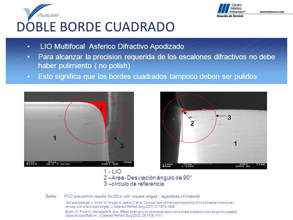 OCULENTIS Mplus Lente acrílica hydrosmart 11.00 mm x 6.00 mm +0.0 D a + 36.0 D (0.5D) Incisión 2.4 mm Asfericidad en superficie posterior Bordes cuadrados en 360 Zona de visión lejana asimétrica asférica con una zona de visión cercana sectorial Add + 3.00 D Diseño concebido para evitar reflejos y saltos de imagen originados por reflexiones en condiciones de luz escotópica Independiente de la pupila ?