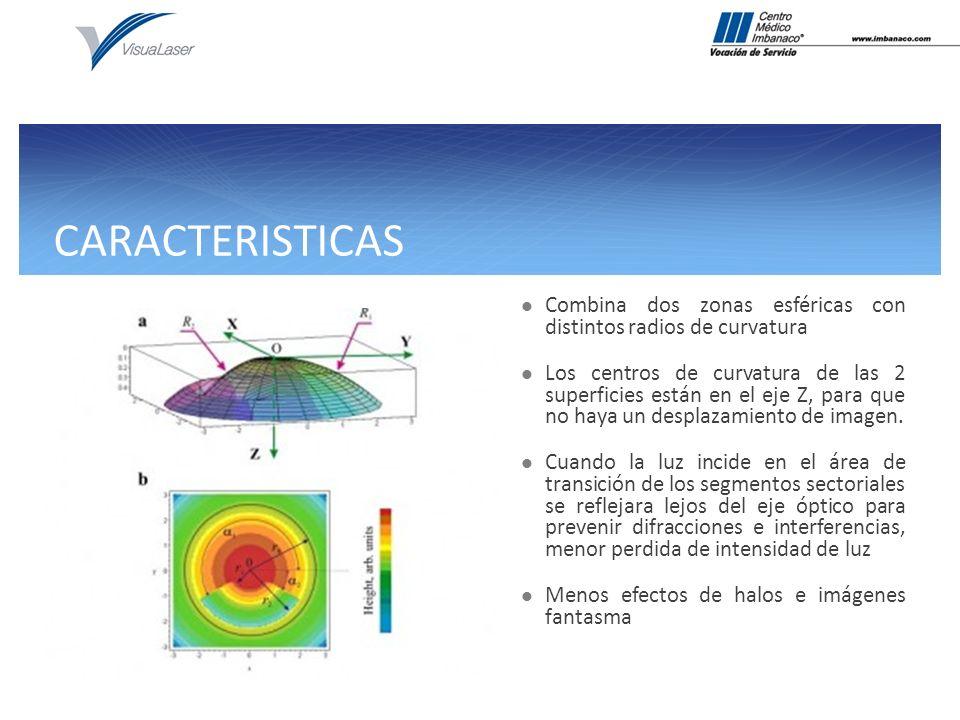 CARACTERISTICAS Combina dos zonas esféricas con distintos radios de curvatura Los centros de curvatura de las 2 superficies están en el eje Z, para qu