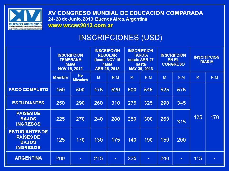 XV CONGRESO MUNDIAL DE EDUCACIÓN COMPARADA 24- 28 de Junio, 2013. Buenos Aires, Argentina www.wcces2013.com.ar INSCRIPCION TEMPRANA hasta NOV 15, 2012