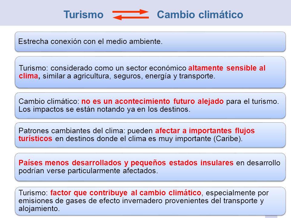 2015 MDG Estrecha conexión con el medio ambiente. Turismo: considerado como un sector económico altamente sensible al clima, similar a agricultura, se