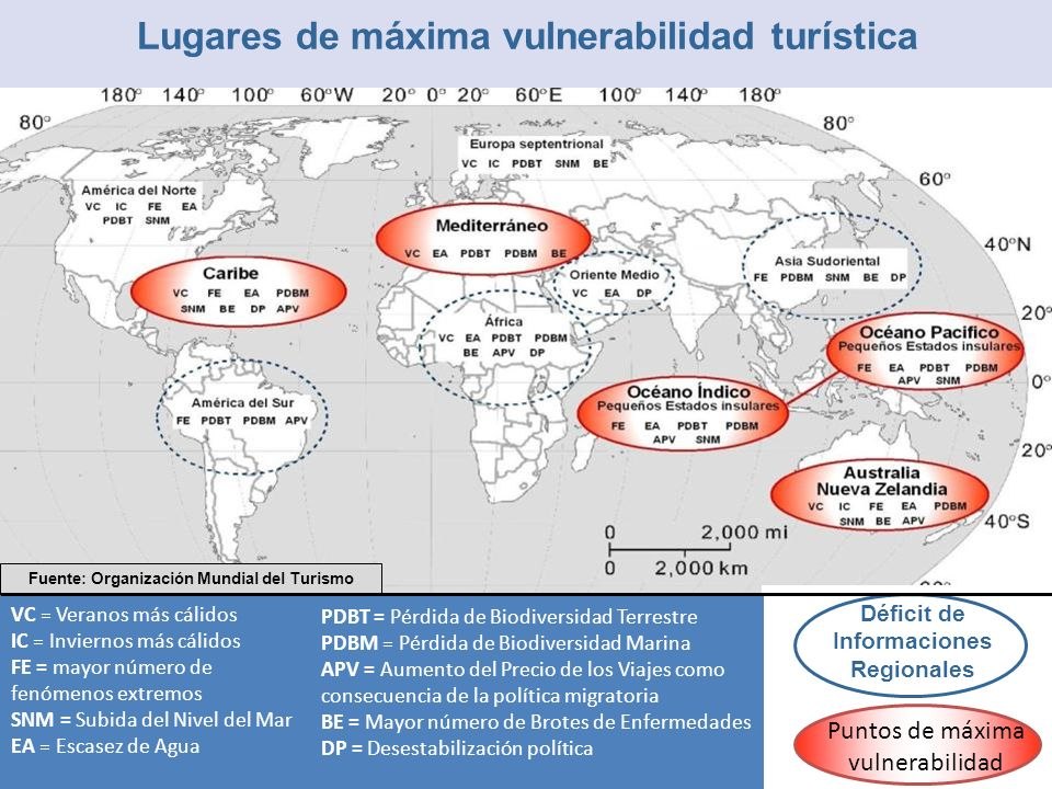 Fuente: Organización Mundial del Turismo Lugares de máxima vulnerabilidad turística VC = Veranos más cálidos IC = Inviernos más cálidos FE = mayor núm