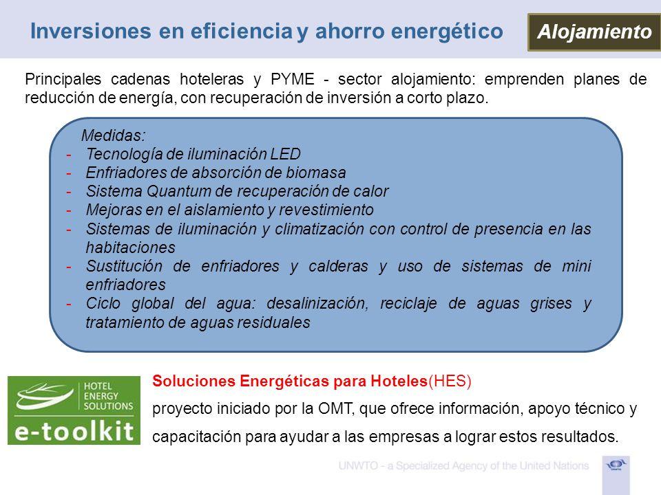 Medidas: -Tecnología de iluminación LED -Enfriadores de absorción de biomasa -Sistema Quantum de recuperación de calor -Mejoras en el aislamiento y re