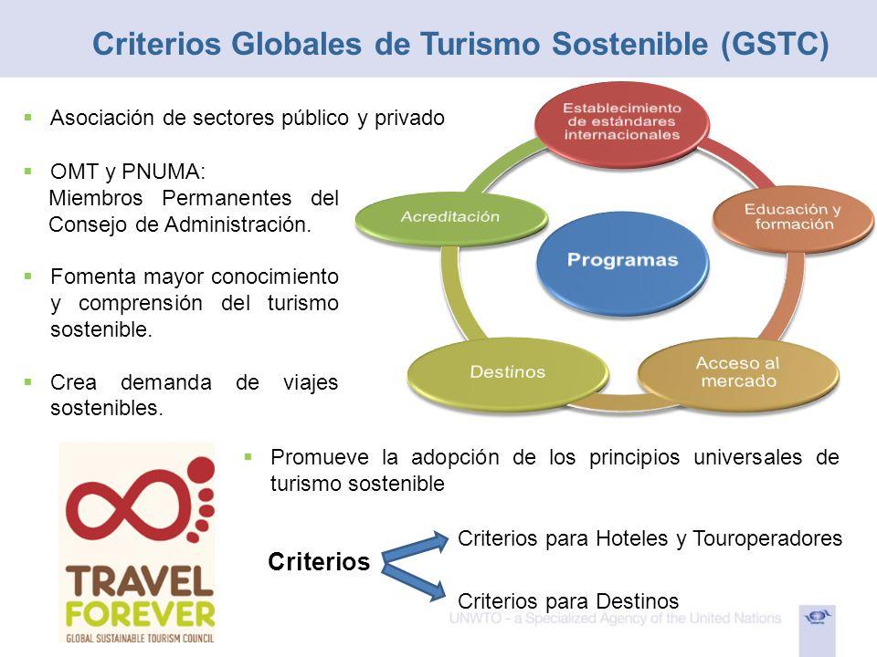 Iniciativa global lanzada en 2011 Surgió como un sucesor más permanente para el Grupo de Trabajo Internacional sobre el Desarrollo Sostenible del Turismo (ITF-STD) Miembros GPST tiene más de 83 miembros, incluyendo representantes de: Gobiernos nacionales Agencias de Naciones Unidas y de la Organización para la Cooperación y el Desarrollo Económico (OCDE) Organizaciones internacionales y asociaciones empresariales Empresas Organizaciones no gubernamentales Partenariado Global para el Turismo Sostenible (GPST)