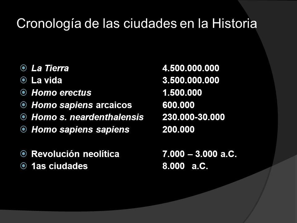 Cronología de las ciudades en la Historia La Tierra4.500.000.000 La vida3.500.000.000 Homo erectus1.500.000 Homo sapiens arcaicos600.000 Homo s. neard