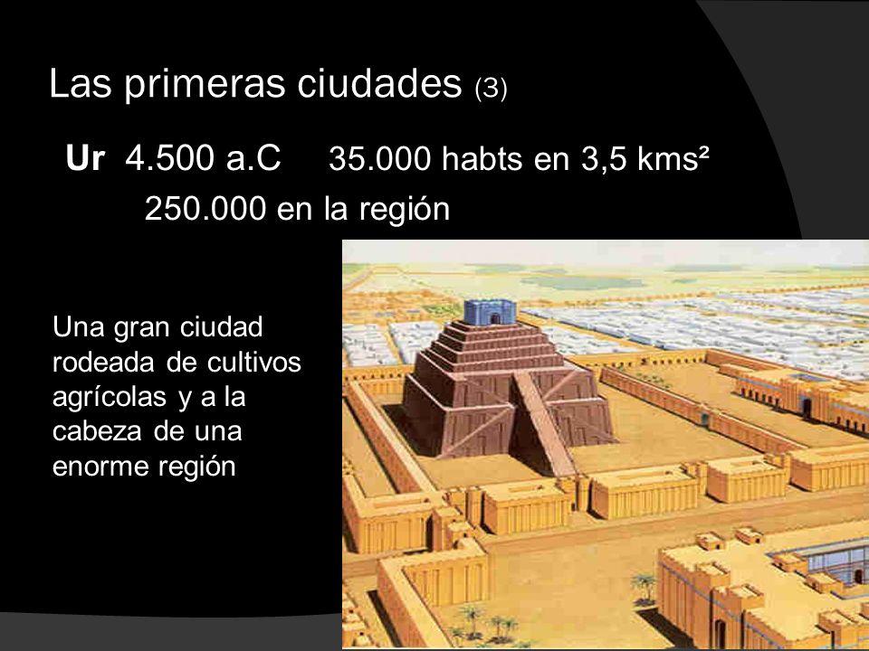 Las primeras ciudades (3) Ur 4.500 a.C 35.000 habts en 3,5 kms² 250.000 en la región Una gran ciudad rodeada de cultivos agrícolas y a la cabeza de un