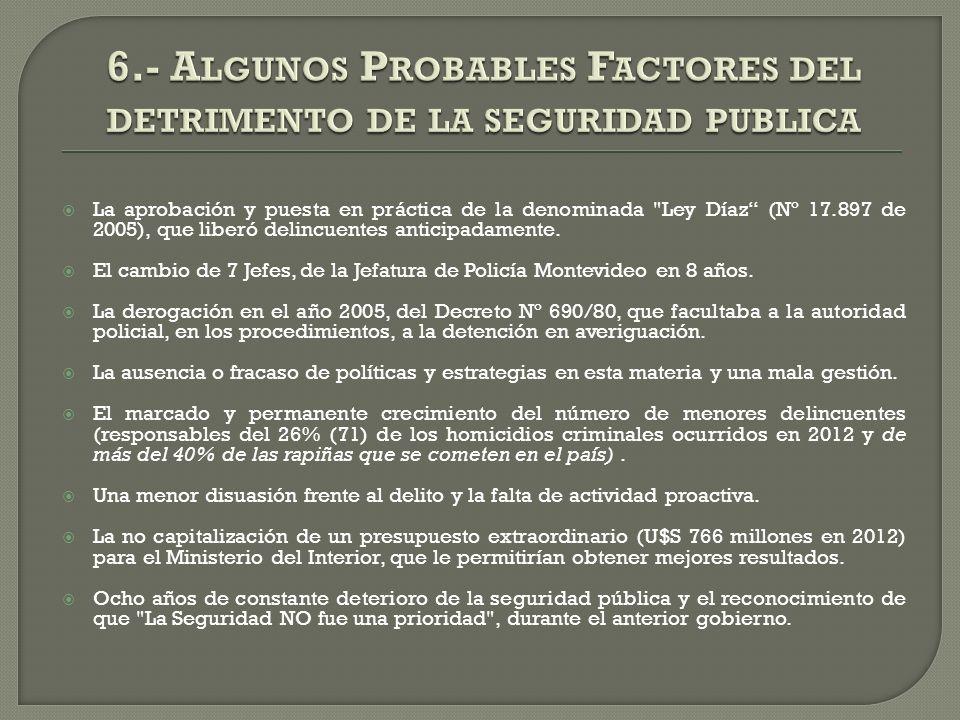 La aprobación y puesta en práctica de la denominada Ley Díaz (Nº 17.897 de 2005), que liberó delincuentes anticipadamente.