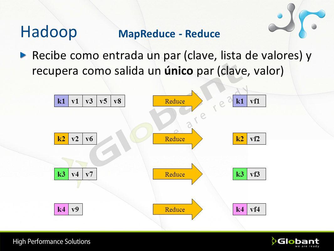 Hadoop Recibe como entrada un par (clave, lista de valores) y recupera como salida un único par (clave, valor) k1v1 k2v2 k3v4 k4v9 v3v5v8 v6 v7 k1vf1