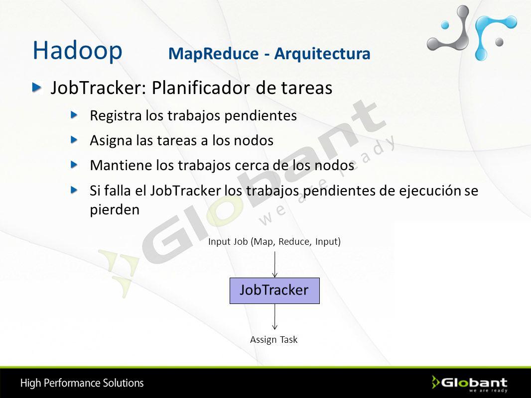 Hadoop JobTracker: Planificador de tareas Registra los trabajos pendientes Asigna las tareas a los nodos Mantiene los trabajos cerca de los nodos Si f